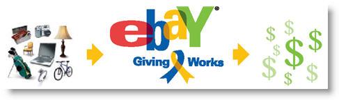 eBay+Giving+works